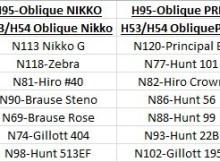 nibs_holders_chart
